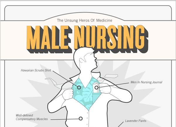 Unsung heroes: male nurses